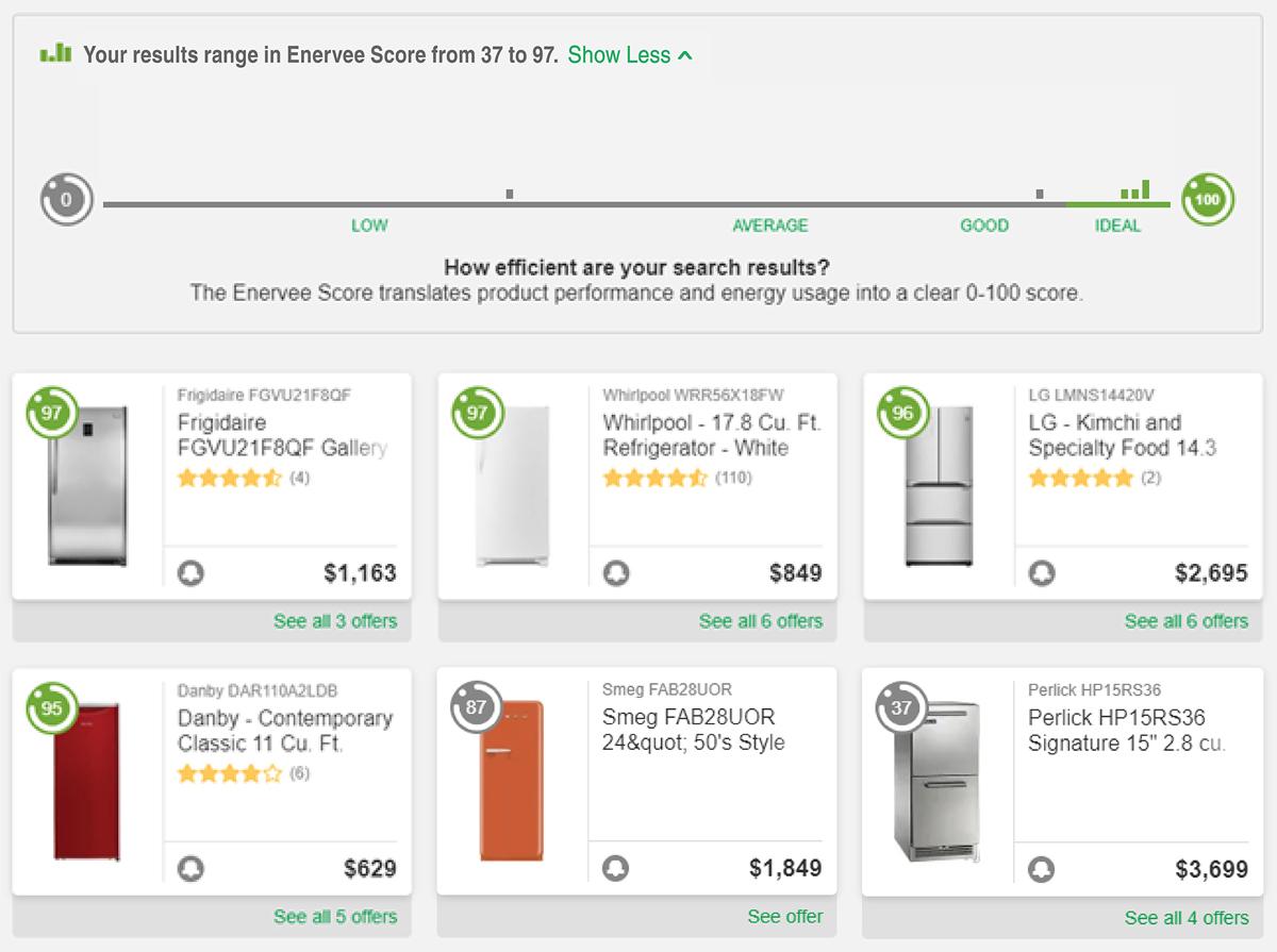 Save Energy Money And Time While Holiday Shopping Lg E And Ku