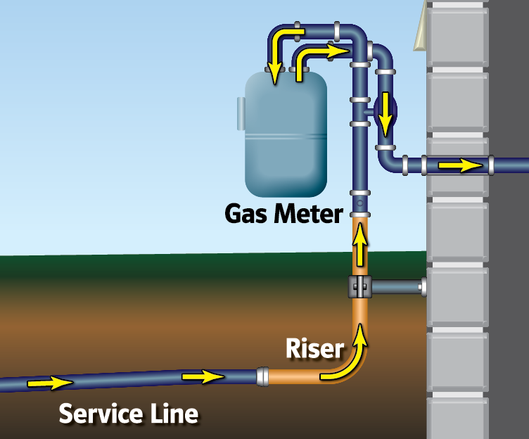 building piping diagram with What Riser on Series E 1531 as well Securityaccess Plan Symbols moreover Article print also Public Works Sanitary Sewer furthermore Fire Fighting 29963540.
