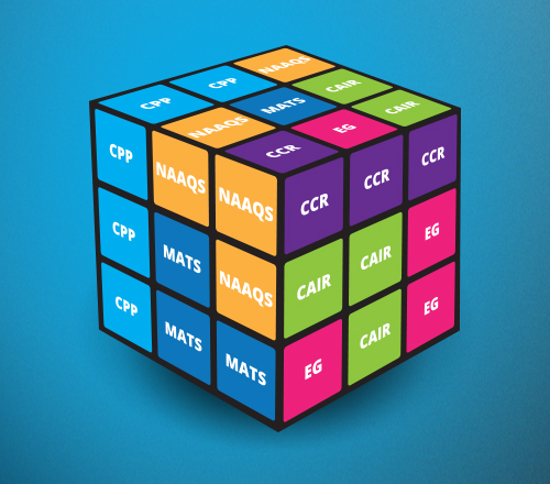 Rubik's Cube with EPA acronyms
