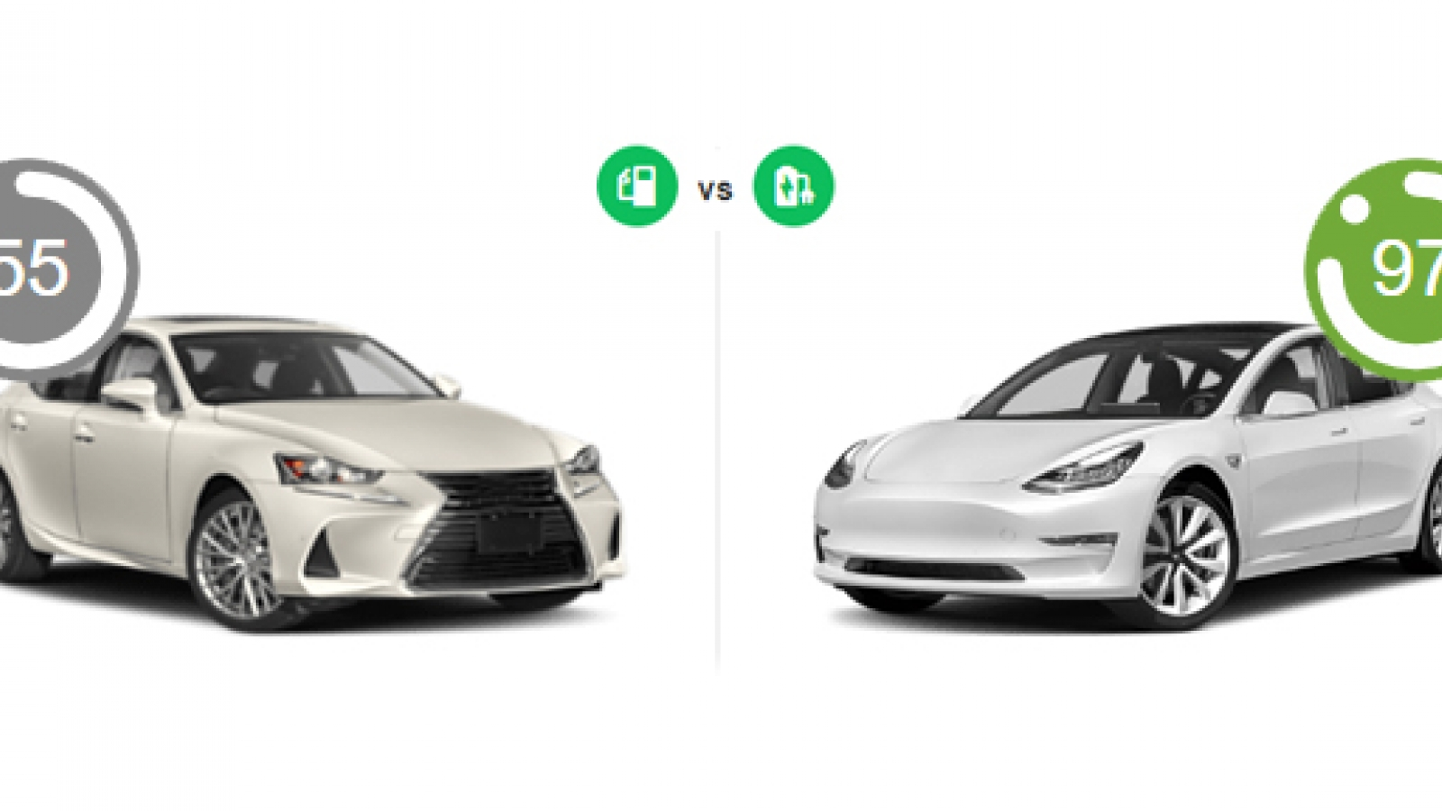 two white electric vehicles in comparison with scores shown above them