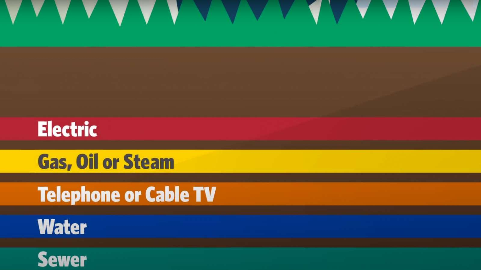 screen showing the different colors of ID flags for different underground lines