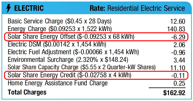 example bill showing the solar share energy credit